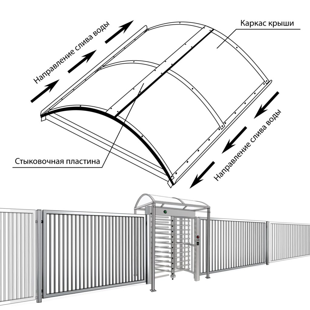 Krysha chertez RST 6001 1024x1024 - Полноростовой турникет БЛОКПОСТ РСТ 600