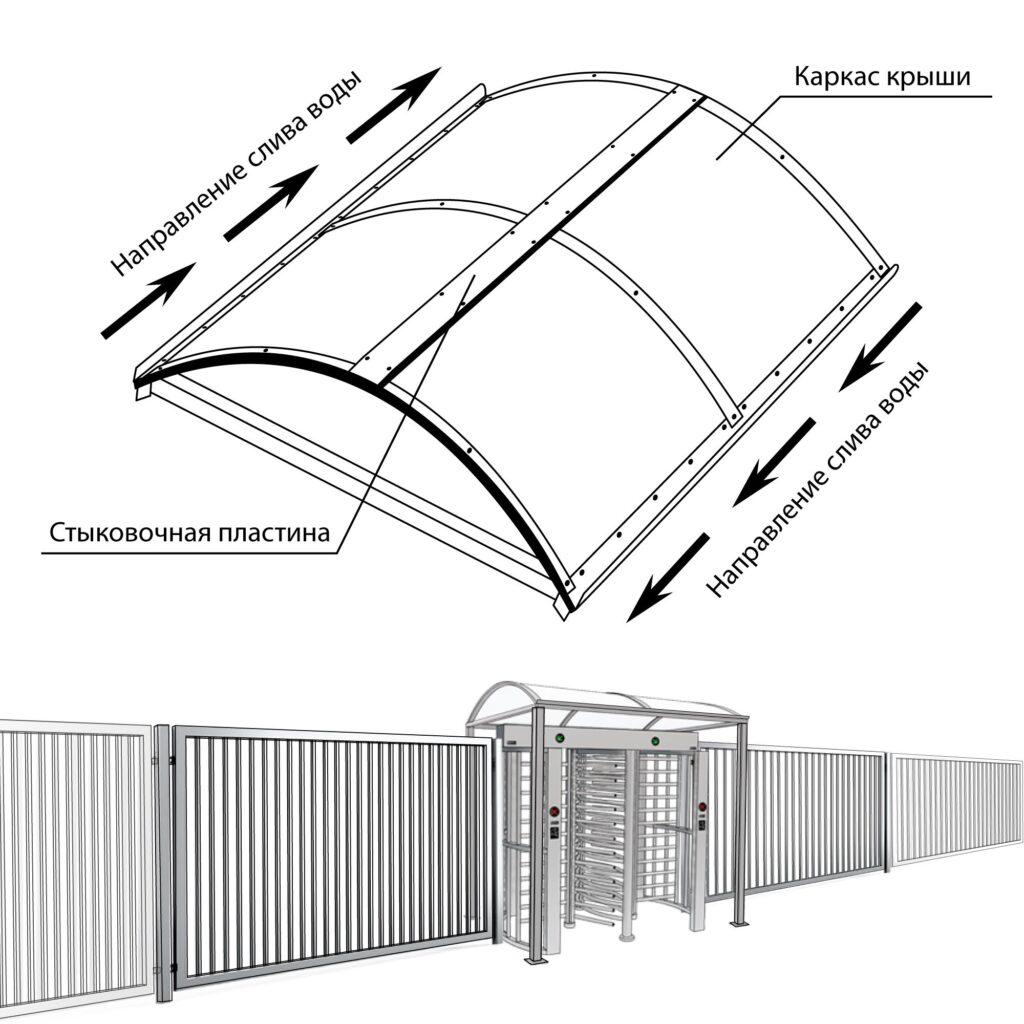 Krysha chertez1 1024x1024 - Полноростовой турникет БЛОКПОСТ РСТ 1400