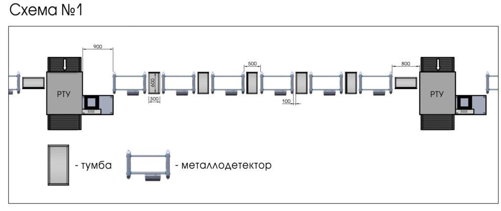 Shema razmesheniya PCZ 01  1024x433 - Арочный металлодетектор БЛОКПОСТ PC 1800 MK с функцией температурного контроля