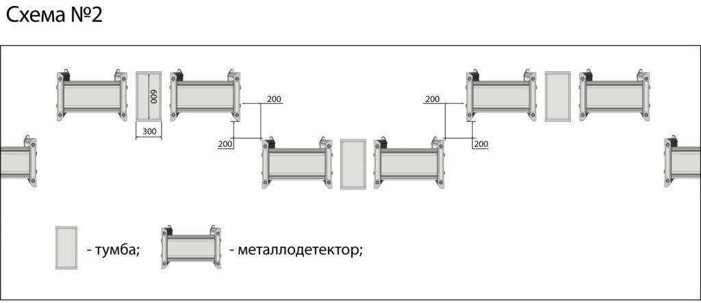 Shema razmesheniya PCZ 02 1024x443 - Арочный металлодетектор БЛОКПОСТ PC Z 800|1600|2400 СБ/Р