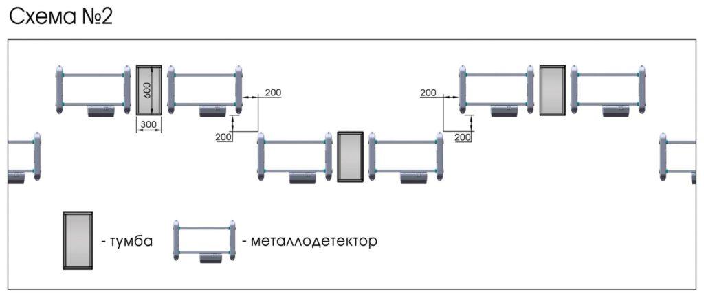 Shema razmesheniya PCZ 02 2000 3.jpg scaled1 3 1024x434 - Арочный металлодетектор БЛОКПОСТ PC Z 3300 MK