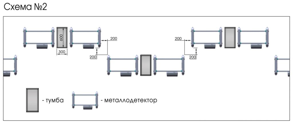 Shema razmesheniya PCZ 02 2000 4.jpg scaled1 4 1024x434 - Арочный металлодетектор БЛОКПОСТ PC Z 400 MK  (4|2)