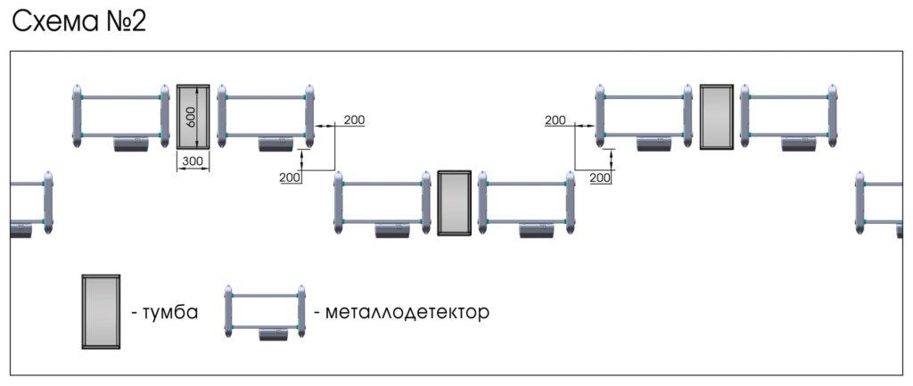 Shema razmesheniya PCZ 02 20001 1 1024x433 - Арочный металлодетектор БЛОКПОСТ PC Z 600 M