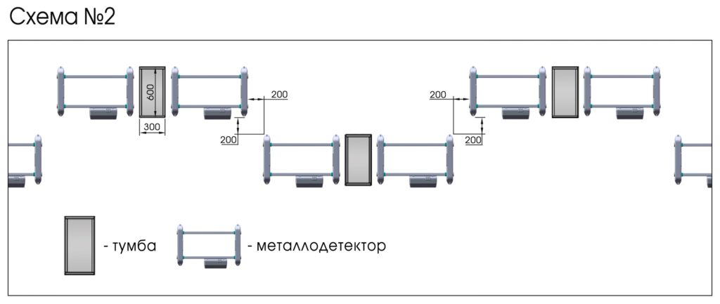Shema razmesheniya PCZ 02 20001 1024x433 - Арочный металлодетектор БЛОКПОСТ PC Z 600