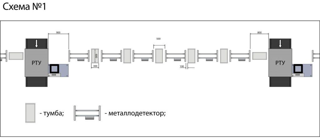 Shema razmesheniya PC I 1 01.jpg scaled3 1024x443 - Арочный металлодетектор БЛОКПОСТ PC И 4 с измерением температуры тела