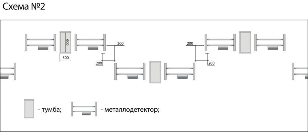 Shema razmesheniya PC I 1 02 1.jpg scaled1 1 1024x443 - Арочный металлодетектор БЛОКПОСТ PC И 4 с измерением температуры тела
