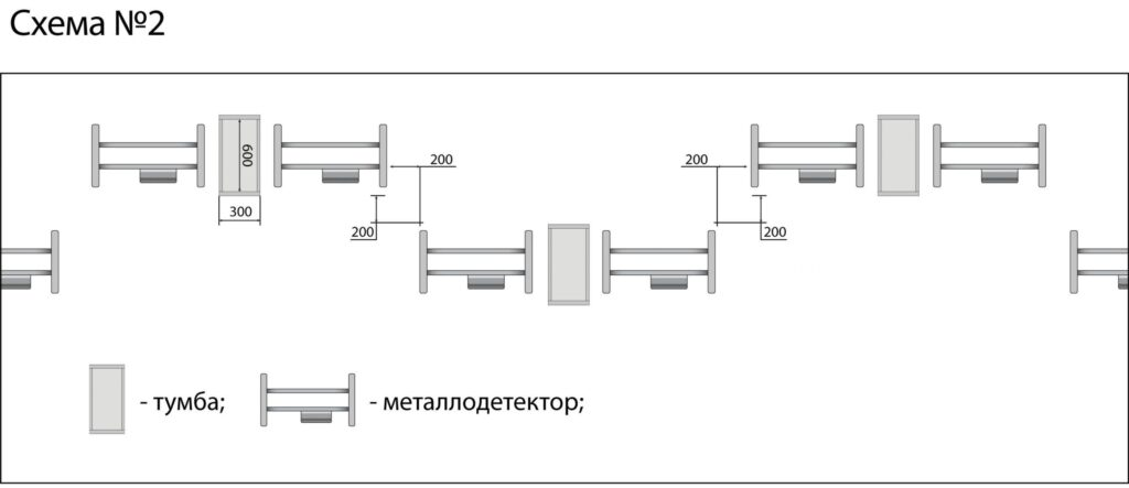 Shema razmesheniya PC I 1 02.jpg scaled2 1024x443 - Арочный металлодетектор БЛОКПОСТ РС И 6 с измерением температуры тела