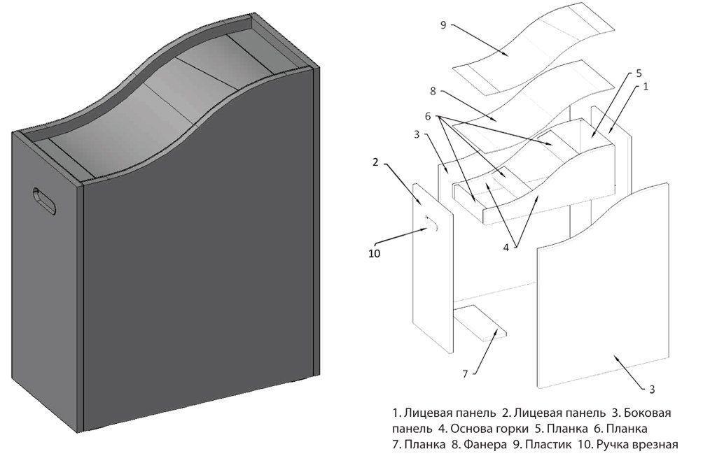 Тумбы досмотровые для металлодетекторов