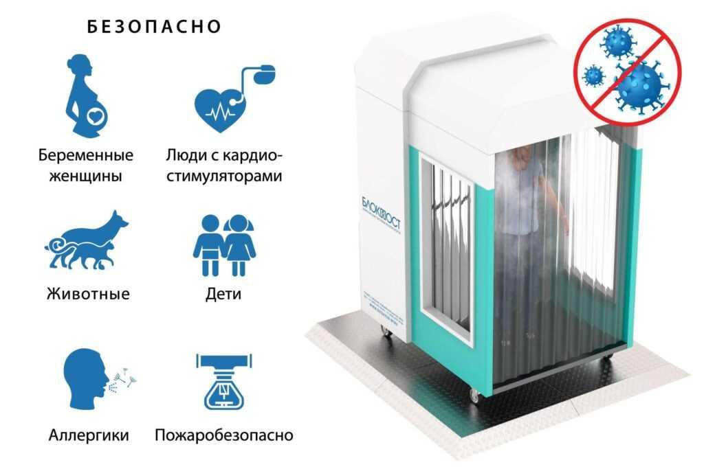 icons bezopasno kd 03.jpg scaled1 1024x683 - Кабина дезинфекции БЛОКПОСТ КД-05
