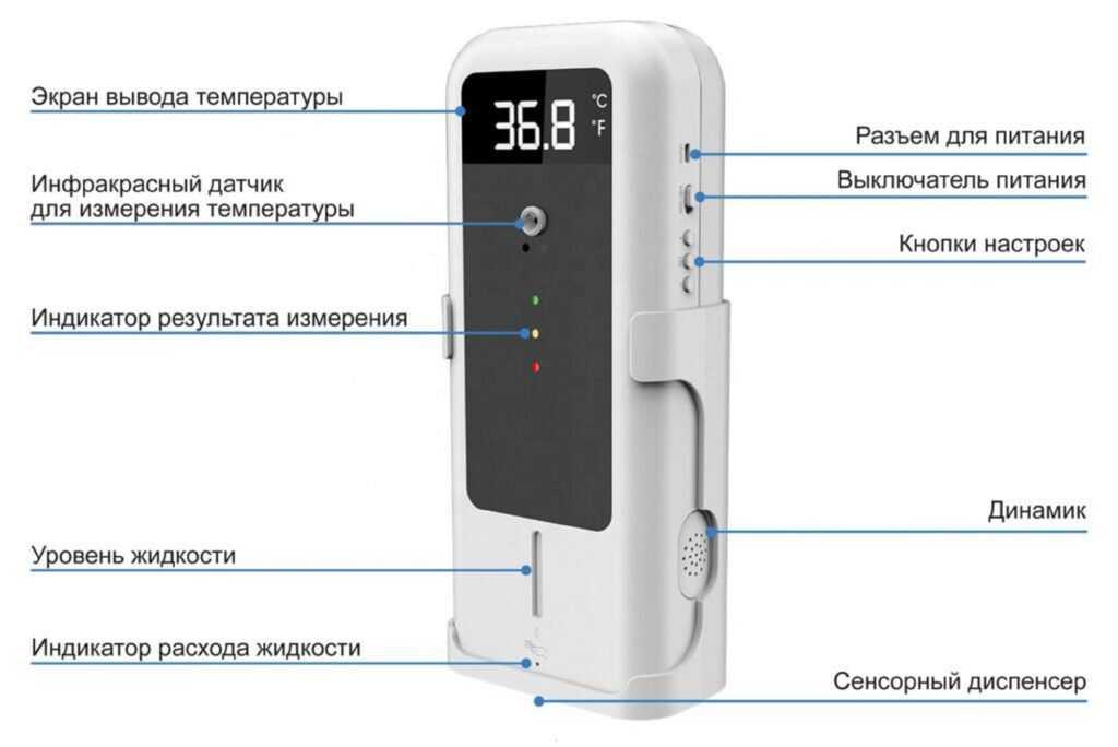 Турникет распашной БЛОКПОСТ РСП 1200