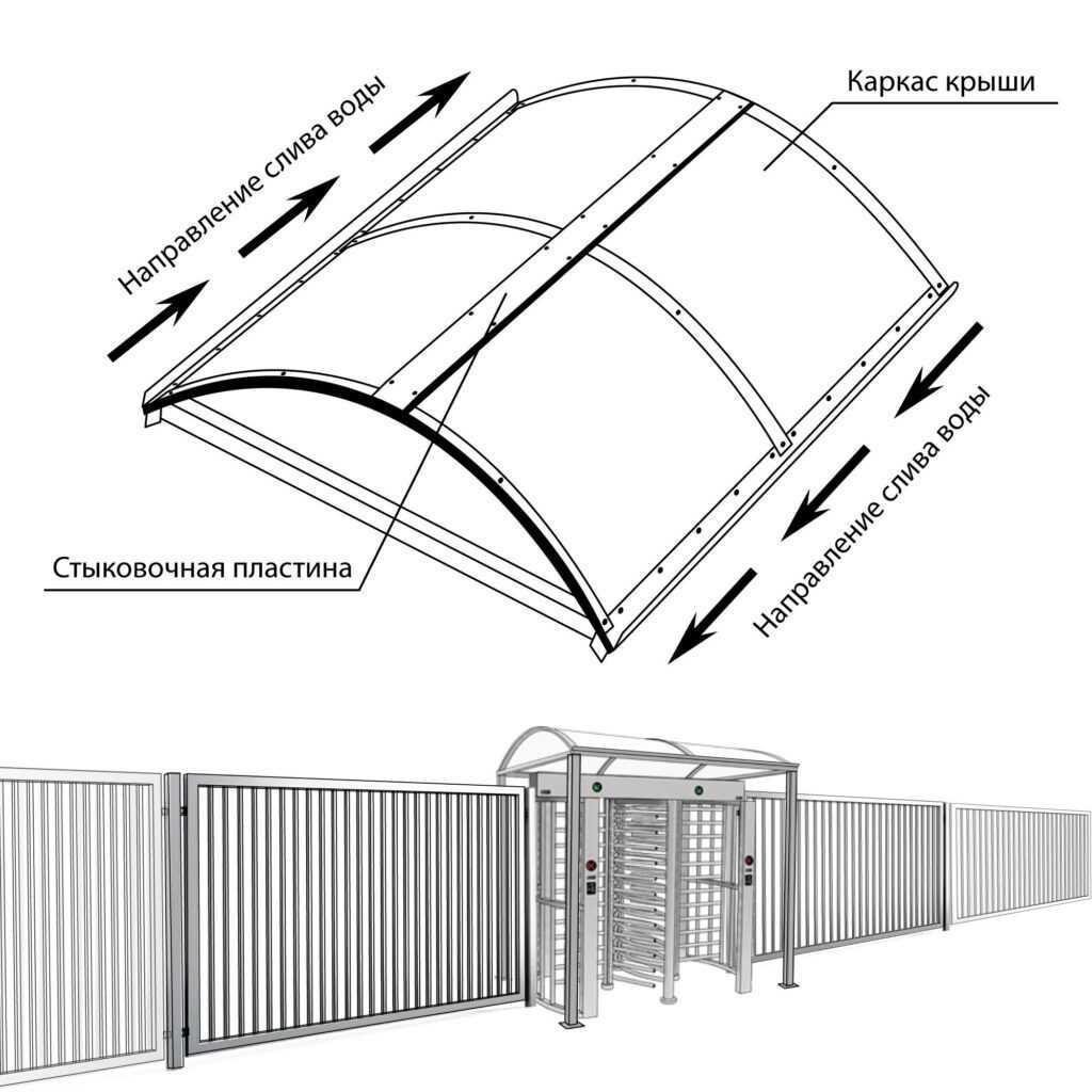 krysha chertez1 1024x10241 1 1024x1024 - Полноростовой турникет БЛОКПОСТ РСТ 600