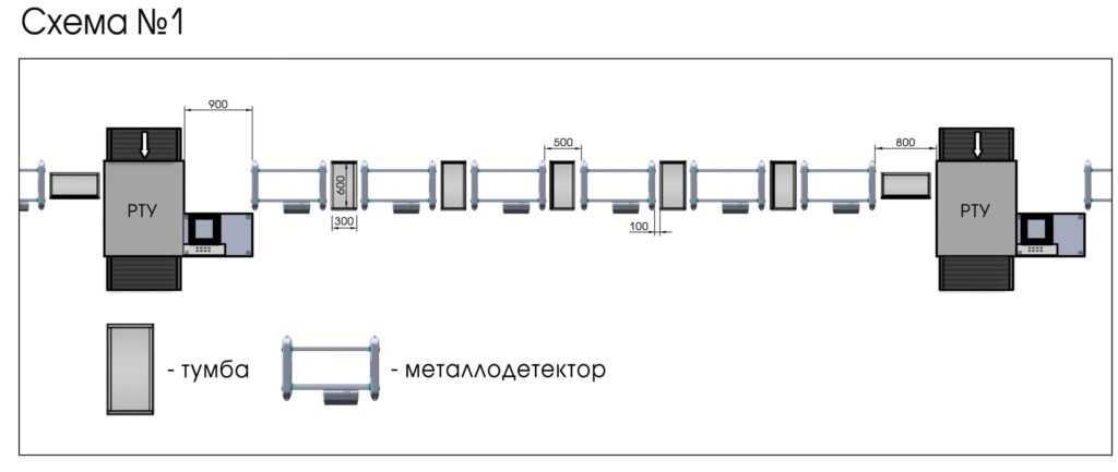 shema razmesheniya pcz 01 2 1024x433 - Арочный металлодетектор БЛОКПОСТ PC Z 1800 MK с встроенной тепловизионной системой от ЛЗОС