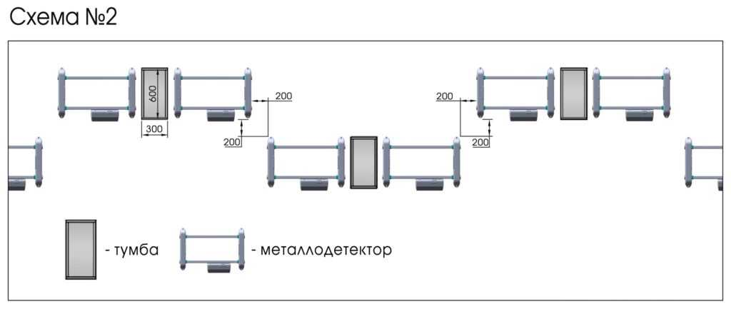 shema razmesheniya pcz 02 2000 1024x433 - Арочный металлодетектор БЛОКПОСТ PC Z 1800 MK с встроенной тепловизионной системой от ЛЗОС