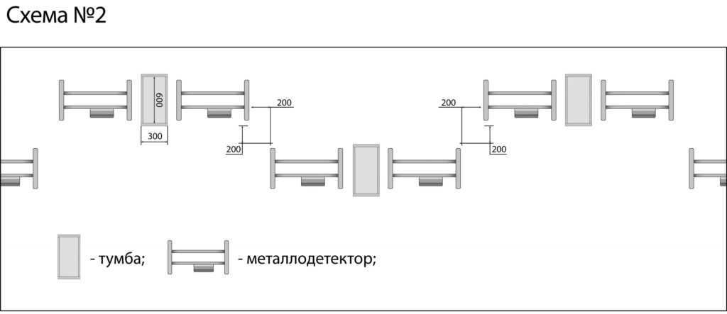 shema razmesheniya pc i 1 1024x443 - Арочный металлодетектор БЛОКПОСТ PC 3300 MK с функцией температурного контроля