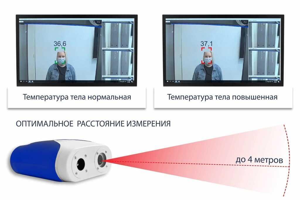 ttr 1 temperaturnii kontrol 1024x683 - Тепловизионный регистратор БЛОКПОСТ ТТР-01